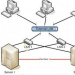 High Availability Linux LAMP (Ubuntu Server 12.04)-Bagian 2